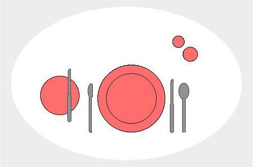 Сервировка стола к обеду (вариант 1).