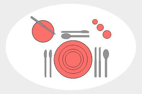 Сервировка стола к обеду (вариант 2)