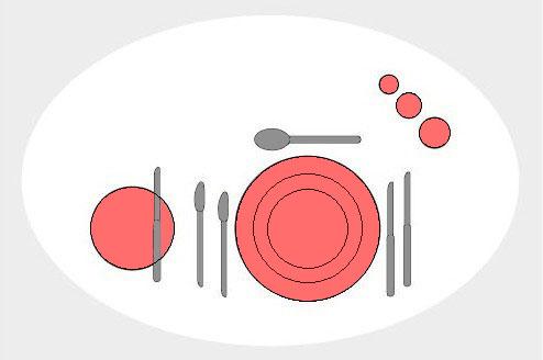 Сервировка стола к ужину (вариант 2)